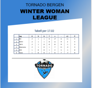 16.02.18 tabell 3.runde